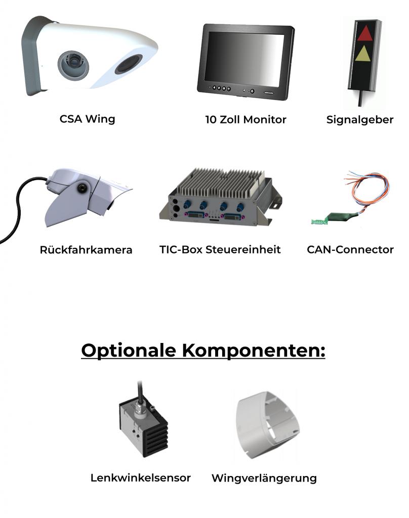 CSA Plus-R Komponenten