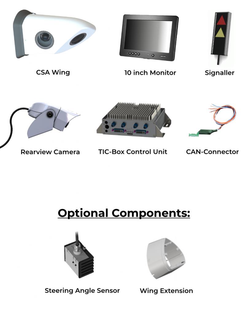 CSA Plus-R Components_EN